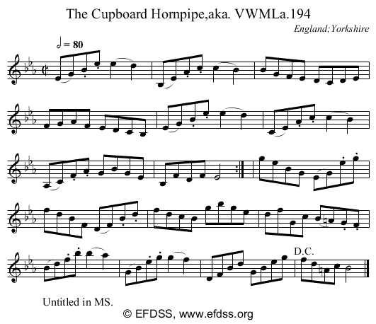 Stave transcription of image number 0 for 3049/p120