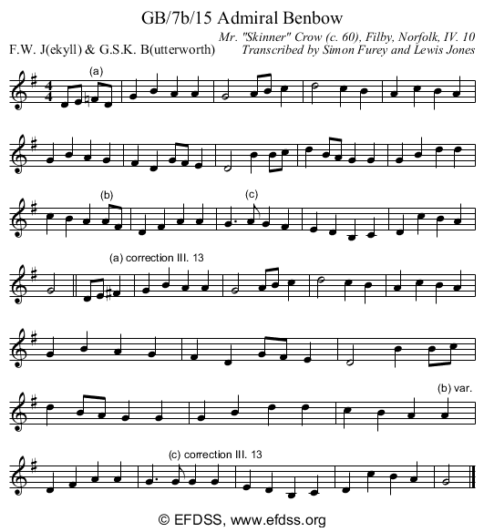 Stave transcription of image number 0 for GB/7b/15