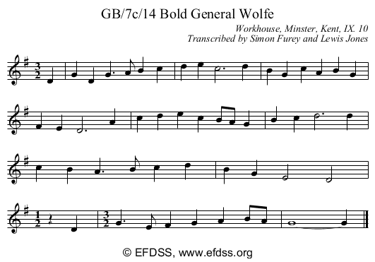 Stave transcription of image number 0 for GB/7c/14