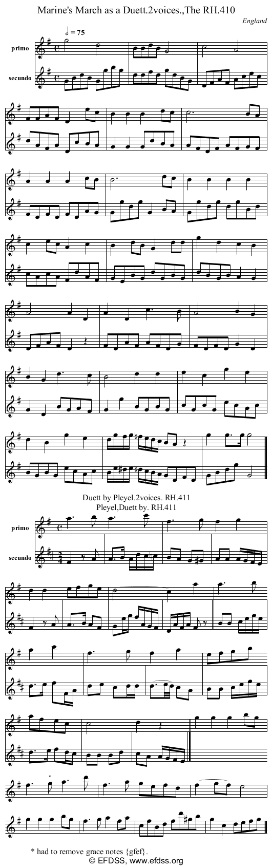 Stave transcription of image number 0 for 18473/p117