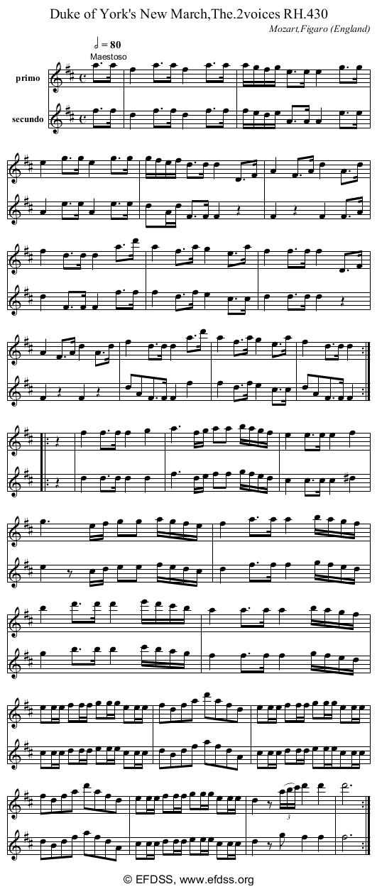 Stave transcription of image number 0 for 18473/p123
