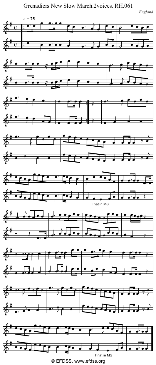Stave transcription of image number 0 for 18473/p28