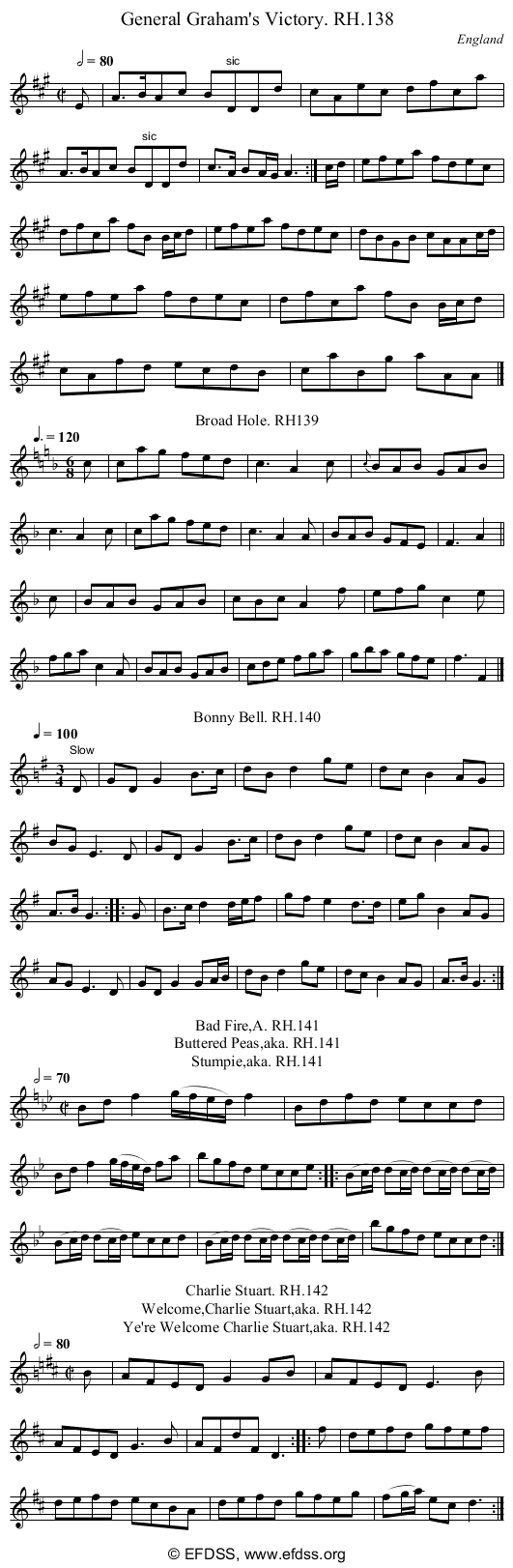 Stave transcription of image number 0 for 18473/p52