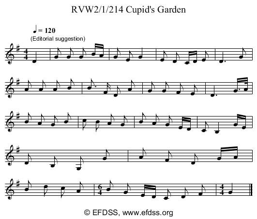Stave transcription of image number 0 for RVW2/1/214