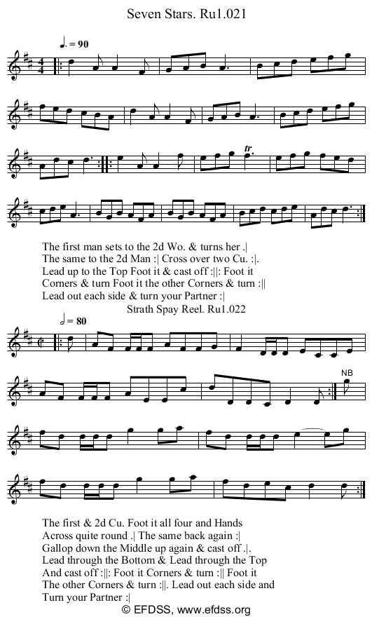 Stave transcription of image number 0 for 2248/p11