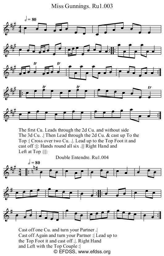 Stave transcription of image number 0 for 2248/p2