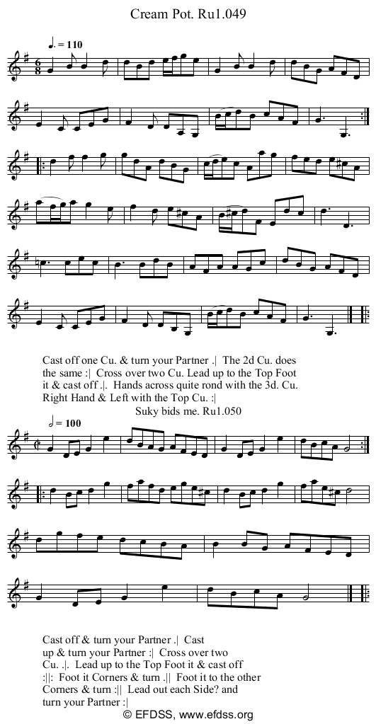 Stave transcription of image number 0 for 2248/p25