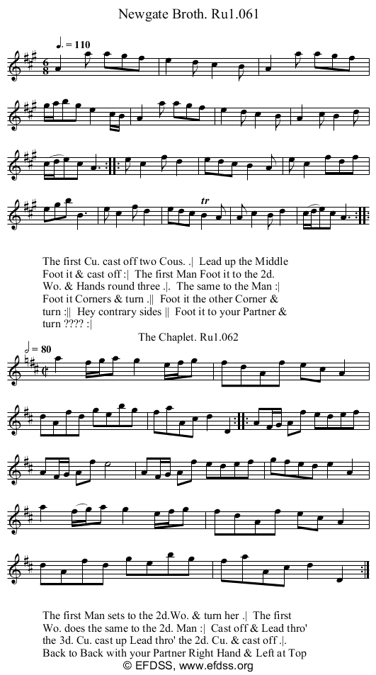 Stave transcription of image number 0 for 2248/p31