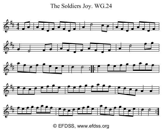 Stave transcription of image number 0 for 2222/p21