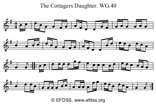 Stave transcription of image number 0 for 2222/p38