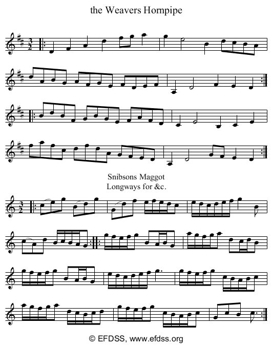 Stave transcription of image number 0 for 3753/p77