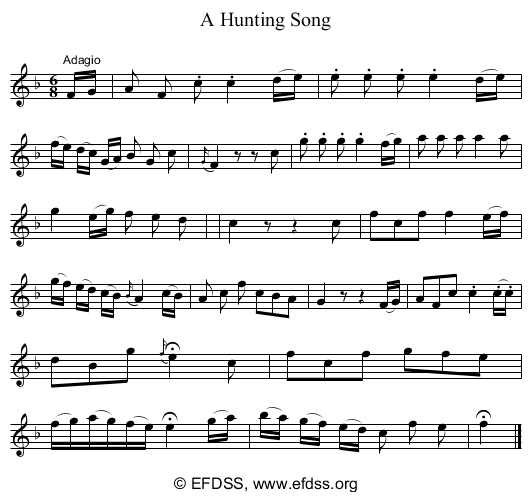 Stave transcription of image number 0 for 5234/p19